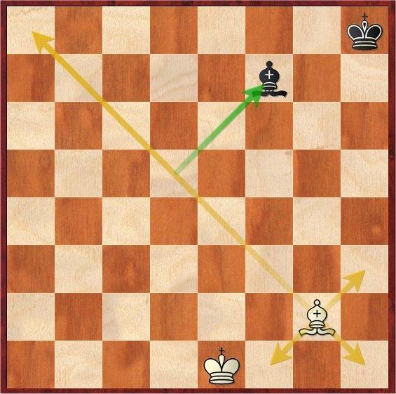 Goniec szachowy
